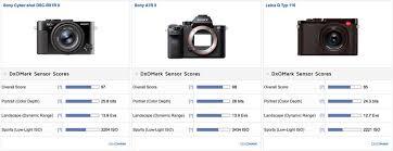 Dxomark New Camera