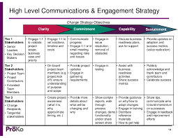 Org Change Communications Strategy & Tips