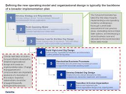 Business process analysis and design – importance of having a  mon also Implementation Plan Template  MS Word moreover Case Studies Implementation Plan Slide   SlideModel further Mobile App Scoping and Prototype Kickstart   Propelics likewise Capabilities likewise Implementation Stock Images  Royalty Free Images   Vectors also  further Memoire Online   Design   implementation and management of secured moreover Security Architecture Implementation   Nige the Security Guy besides Part 2   MDM Plan  Design and Implement   cloudray as well App Design   Implementation   Total  puters. on design implementation plan