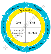 Ems Charting Systems Qhse Support