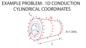 lecture 5 1 d steady state conduction part 3 example cylindrical conduction