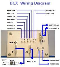 yamaha wiring diagram symbols wiring schematics and diagrams 2002 yamaha g19 wiring diagram exles and instructions