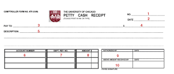 Petty Cash Slip How To Complete A Petty Cash Receipt Financial Services The