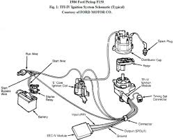 Ford ignition coil wiring diagram britishpanto pleasing focus pack rh deconstructmyhouse org ford 351 distributor wiring
