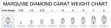 2 Straight Baguette Cut Diamond Mm To Carat Weight
