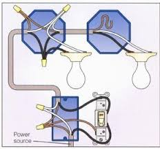 lighting wiring diagram lighting image wiring diagram wiring diagram for multiple lights on one switch power coming in on lighting wiring diagram