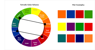 Color Wheel Basics How To Choose The Right Color Scheme For Your inside  Triadic Color Scheme Examples