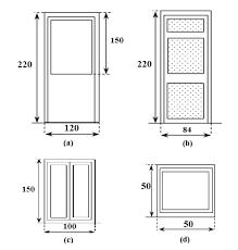 Dimensions Des Ouvertures (cm): (a) Porte Loggia P1, (b