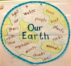 Earth Day Anchor Chart Earth Day Tunstalls Teaching Tidbits