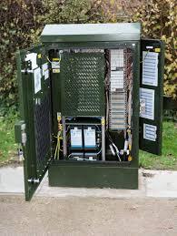 Fibre Optic Cabinet Checker Vdsl2 Vectoring Crosstalk Crisis Increase Broadband Speed