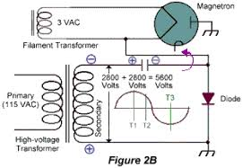 the voltage doubler circuit used in microwave oven high voltage circuit operation of a typical voltage doubler circuit used in a microwave oven high the transformer
