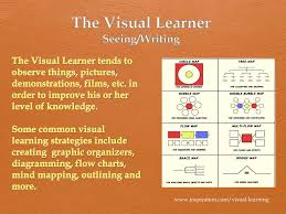Visual Learning Strategies Ppt Learning Styles Powerpoint Presentation Id 5333978