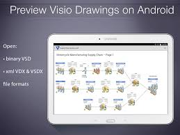 How To Open Vsd Files Visio Viewers For Mac Ipad And Android Tablets How To Open Visio