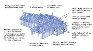 metal framing diagram. Delighful Diagram A Typical Home Package Includes All The Following Components Inside Metal Framing Diagram P