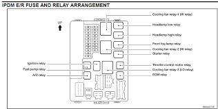 2007 nissan sentra fuse box nissan wiring diagrams for diy car nissan sentra fuse box location at Nissan Sentra 2013 Fuse Box