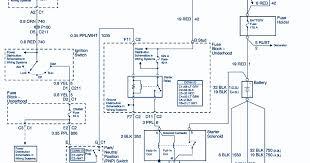 circuit panel 2002 chevrolet chevy s10 4 wiring diagram