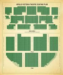 Apollo Victoria Seating Plan