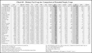 chart 03 fat png