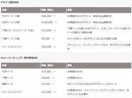 見積の参考になるフリーランスのwebサイト制作の料金表まとめ 2014年