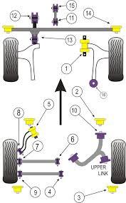 2004 xc90 suspension diagram wiring diagrams best volvo xc90 rear suspension 2004 xc90 suspension diagram