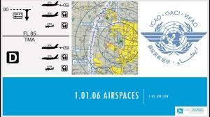 1 01 Airlaw Part 06 Airspace Classification