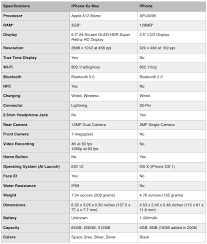 Iphone Xs Max Vs Original Iphone 2g A Comparison Ios Hacker