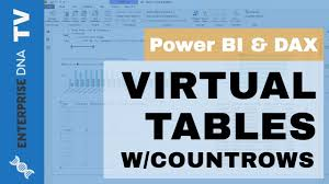 How To Use Virtual Tables With Countrows In Power Bi Dax Formula Technique