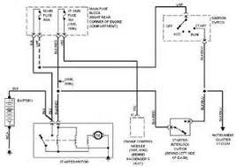 97 miata stereo wiring diagram images 93 mazda protege radio 1997 miata wiring diagram 1997 get image about