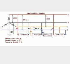 wiring a 440 volt 3 phase plug free vehicle wiring diagrams \u2022 440 volt wiring diagram how can a single phase 220 volt motor be connected to a three phase rh quora com 480 3 phase motor wiring 220 3 phase wiring diagram