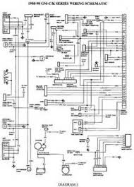 95 chevy suburban radio wiring diagram images 1995 chevy lumina wiring diagram for 1995 chevy suburban wiring
