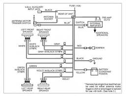 land rover wiring diagram defender roshdmag org  at 1985 Land Rover Defender 110 3 5 V8 Wiring Diagram