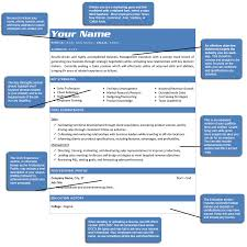How To Structure A Resume Great Infromation On Current Resume Trends