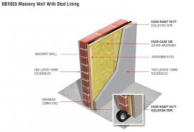 Hd1055 Masonry Wall With Stud Lining For Excellent Acoustic