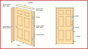 patio door frame installing exterior door frame types of blinds for patio doors