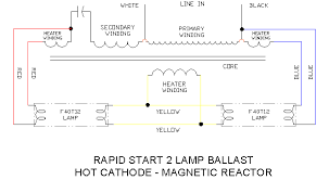 fluorescent 2 lamp ballast wiring diagram wiring diagram for f40 t12 2 lamp ballast schematic type1 ecn electrical 2 lamp t12 ballast wiring diagram fluorescent