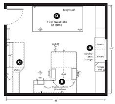 Sewing Room Layout   download a 300dpi print-ready jpeg