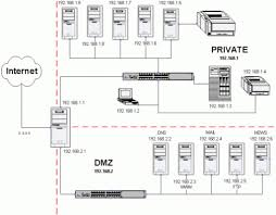 home wireless network design home and landscaping design home wireless network design home network design home wireless