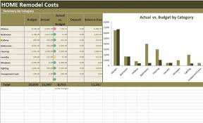 Home Remodel Calculator Home Renovation Costs Calculator Excel Template Remodel