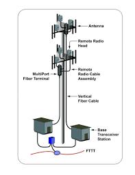 swm5 wiring diagram wiring diagram origin swm5 wiring diagram trusted wiring diagram online guitar wiring diagrams swm 5 wiring diagram auto electrical