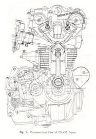 342 best motorcycle engines images motorcycle engine motorcycles cb450 k0 engine cross section drawing illustration design motorcycles motos