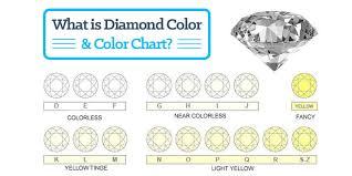 Fancy Color Diamond Chart What Is Diamond Color Color Chart With Real Images