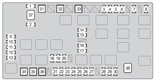 toyota fj cruiser fuse box diagram auto genius toyota fj cruiser 2013 2014 fuse box diagram