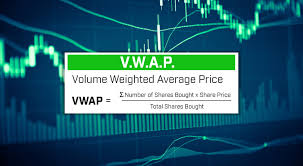 Image result for vwap indicator