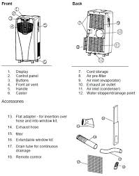 fedders furnace wiring diagram on fedders images free download Miller Furnace Wiring Diagram portable air conditioner parts miller furnace diagrams goodman electric furnace wiring diagram miller electric furnace wiring diagram