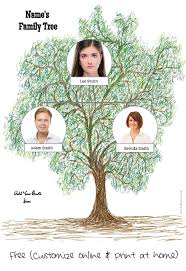 photo family tree template free family tree maker templates customize online free