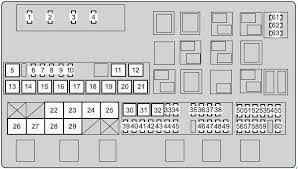 toyota land cruiser fuse box diagram acirc fuse diagram toyota land cruiser 200 fuse box diagram 2007