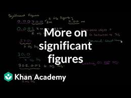 Significant Figures Rules Sig Fig Rules Video Khan Academy