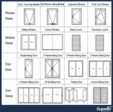 Unbreakable strong sliding way glass doors and windows designs