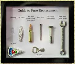 pawpaw s house fuse replacement a field expedient like a penny under the fuse if you yourself out fuses here is a handy expedient guide to help you your selection