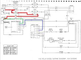 zig unit wiring diagram Leisure Battery Wiring Diagram club 80 90 forums \u2022 view topic leisure battery and electric hook motorhome leisure battery wiring diagram